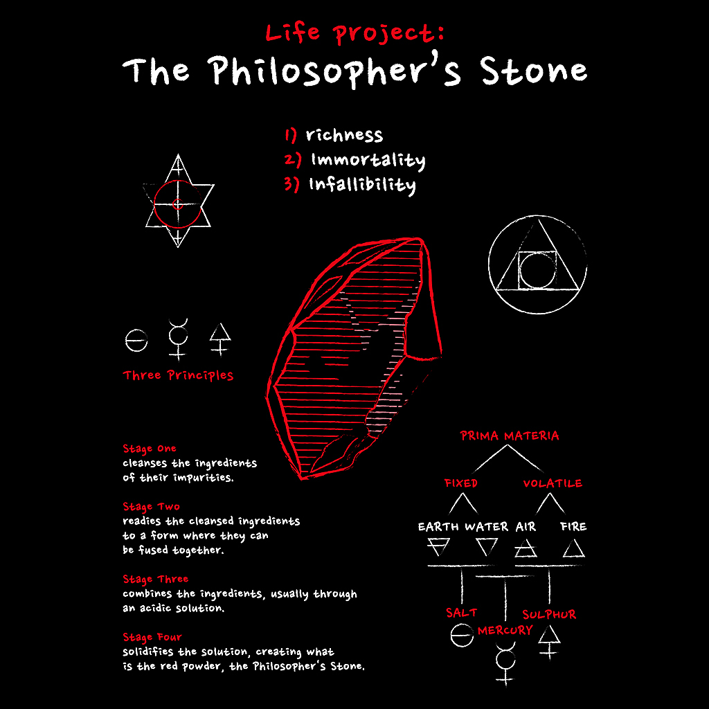The Philosopher's Stone from TeeTee | Day of the Shirt