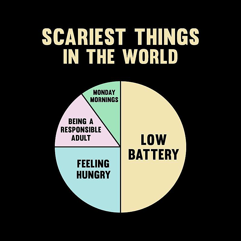 Pampling: Scariest Things In The World