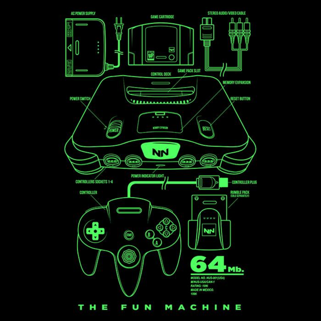 Once Upon a Tee: N64