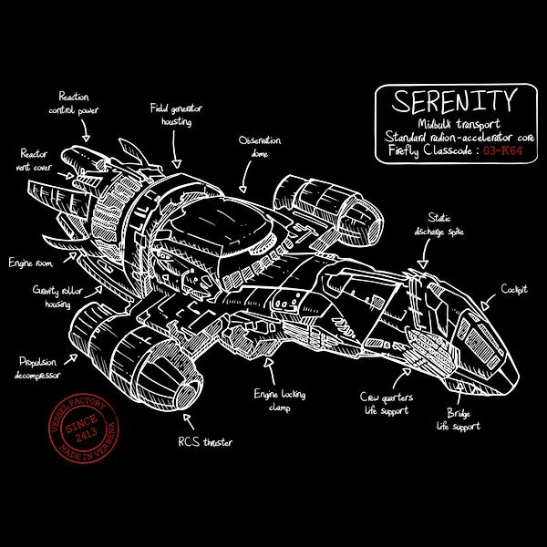 NeatoShop: Serenity plan 2.0