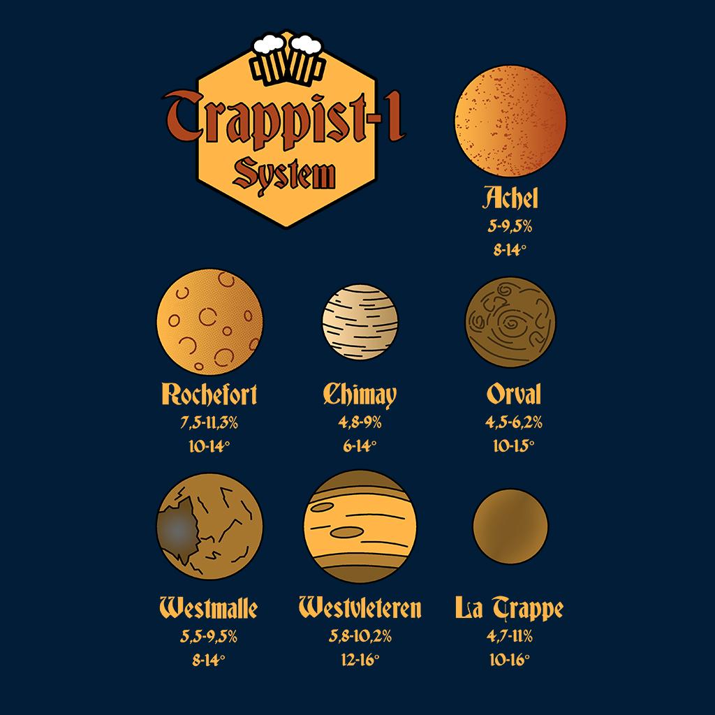 TeeTee: Trappist-1 Beer