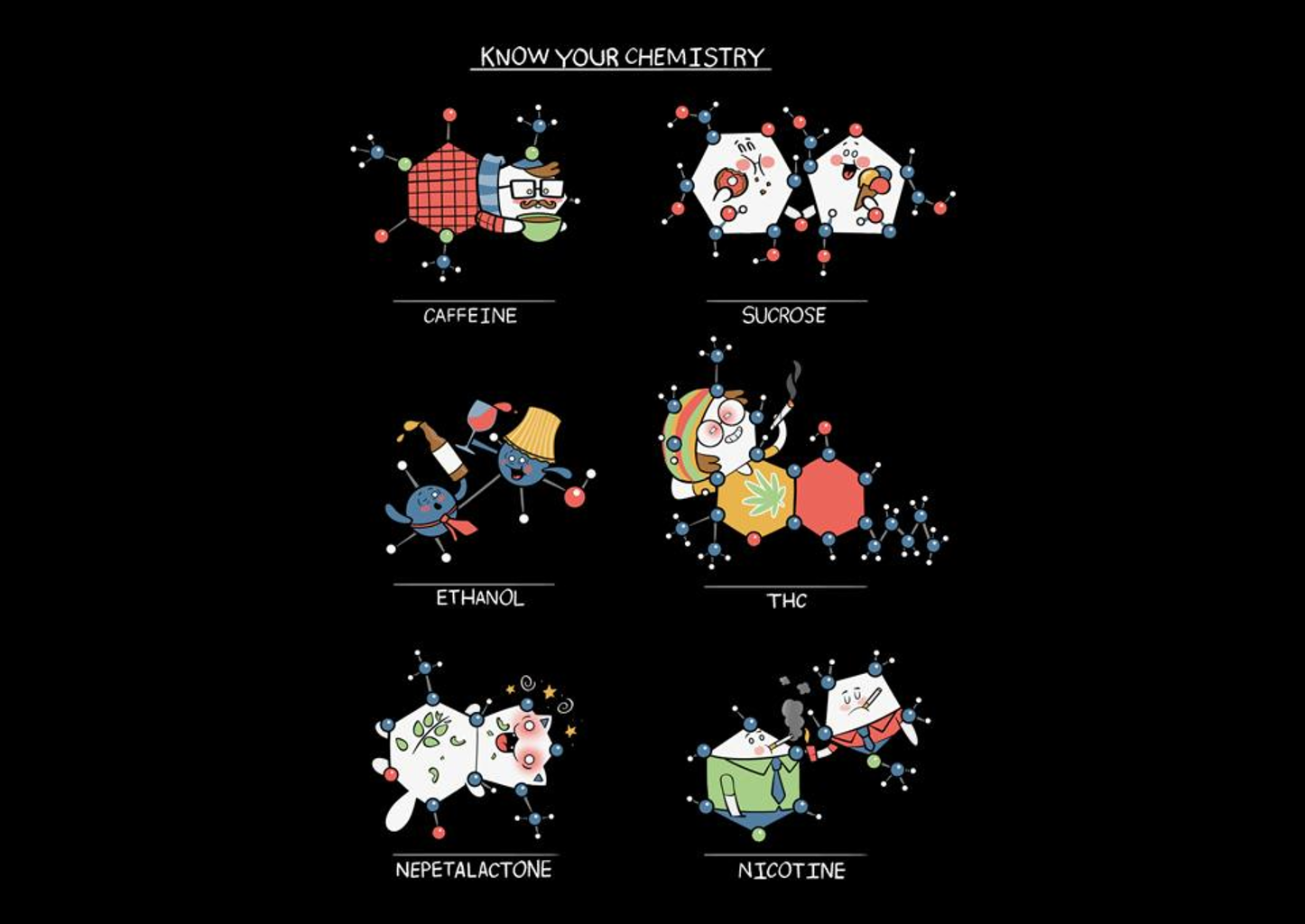 TeeFury: Know Your Chemistry