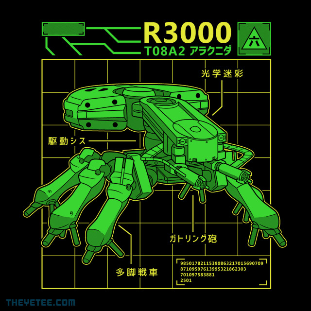 The Yetee: R3000 Database