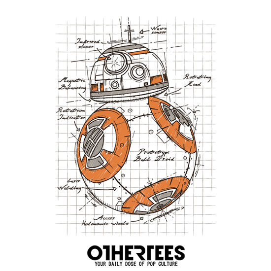 OtherTees: Droid Plan