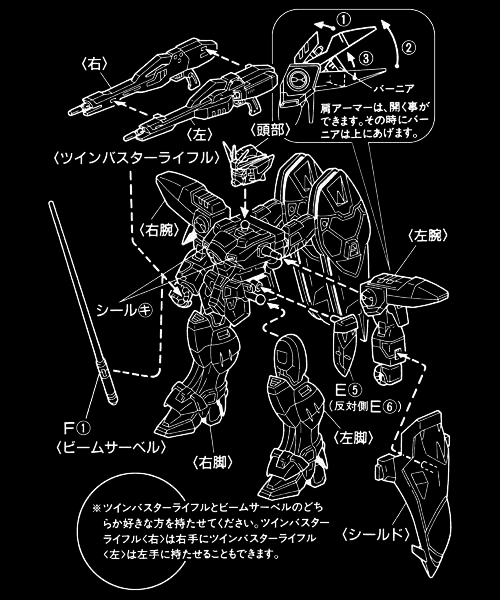 EnTeeTee: Gundam Instructions v2