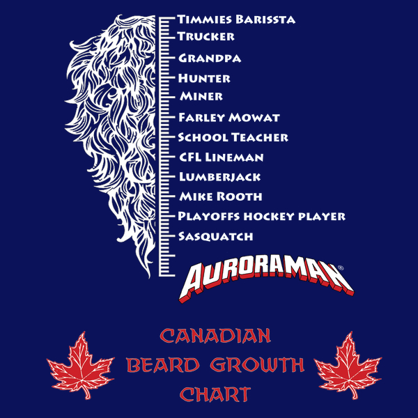 NeatoShop: Canadian Beard Growth Chart