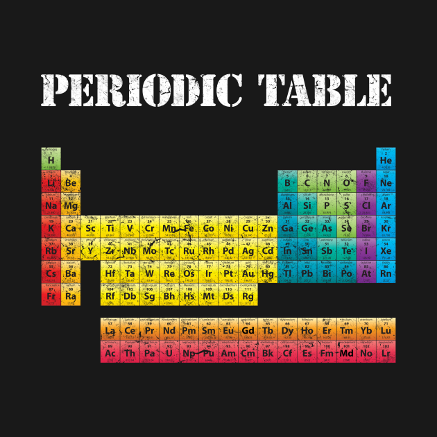 TeePublic: Vintage Periodic Table