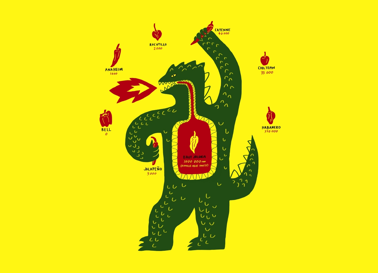 Threadless: The Scoville Scale