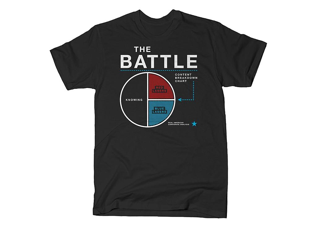 SnorgTees: The Battle