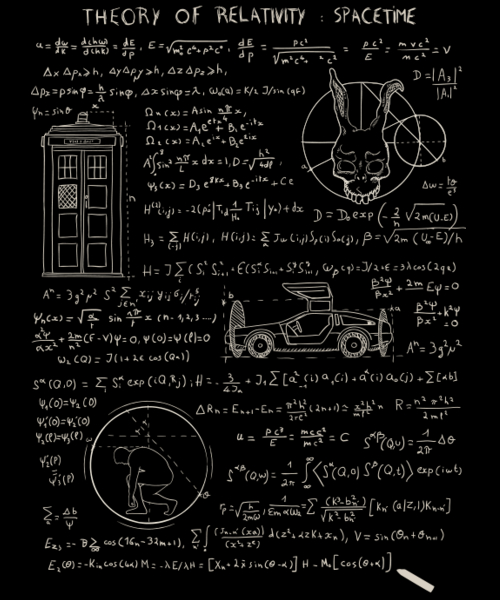 Qwertee: Theory of relativity