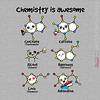 Shirtpunch chemistry is awesome 1524111127.thumb