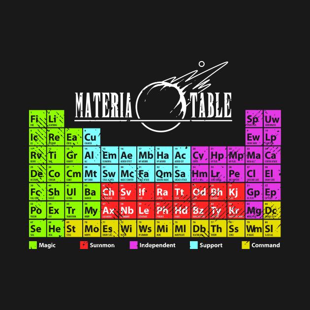 TeePublic: Materia Table