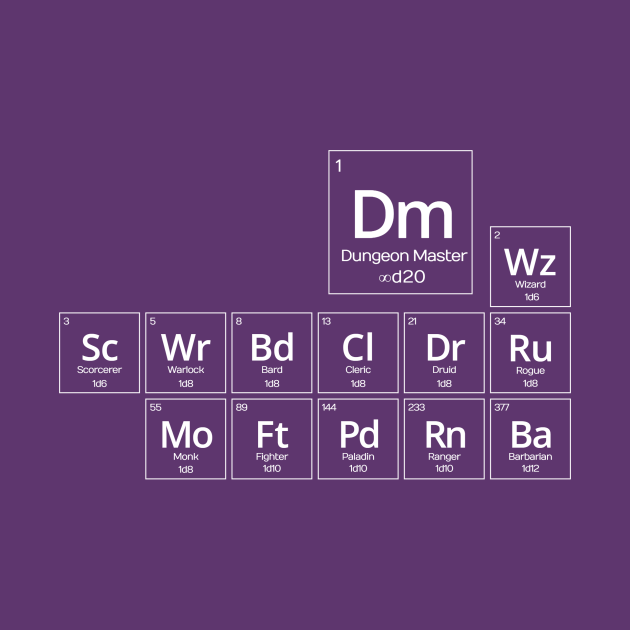 TeePublic: Periodic D&D