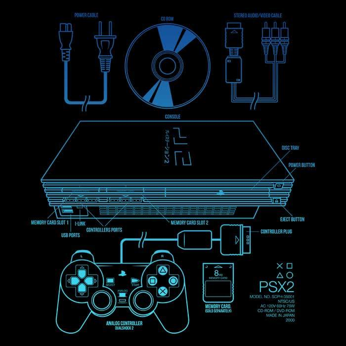 Once Upon a Tee: PSX2