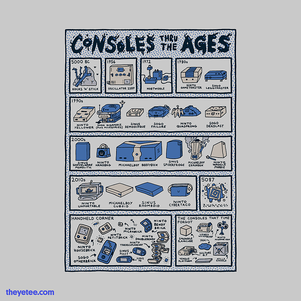 The Yetee: Consoles Thru The Ages