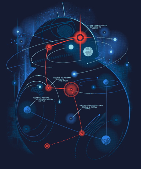 Qwertee: Charting the Way