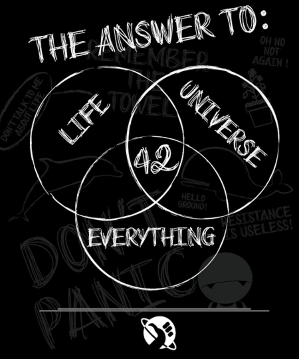 Qwertee: the answer is...