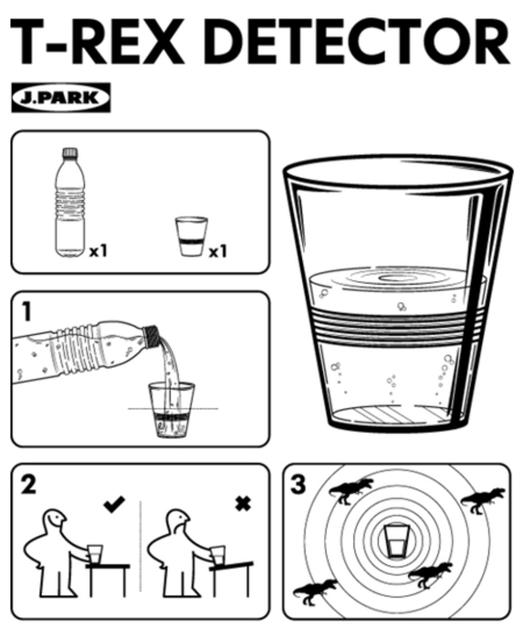 Qwertee: T-REX DETECTOR