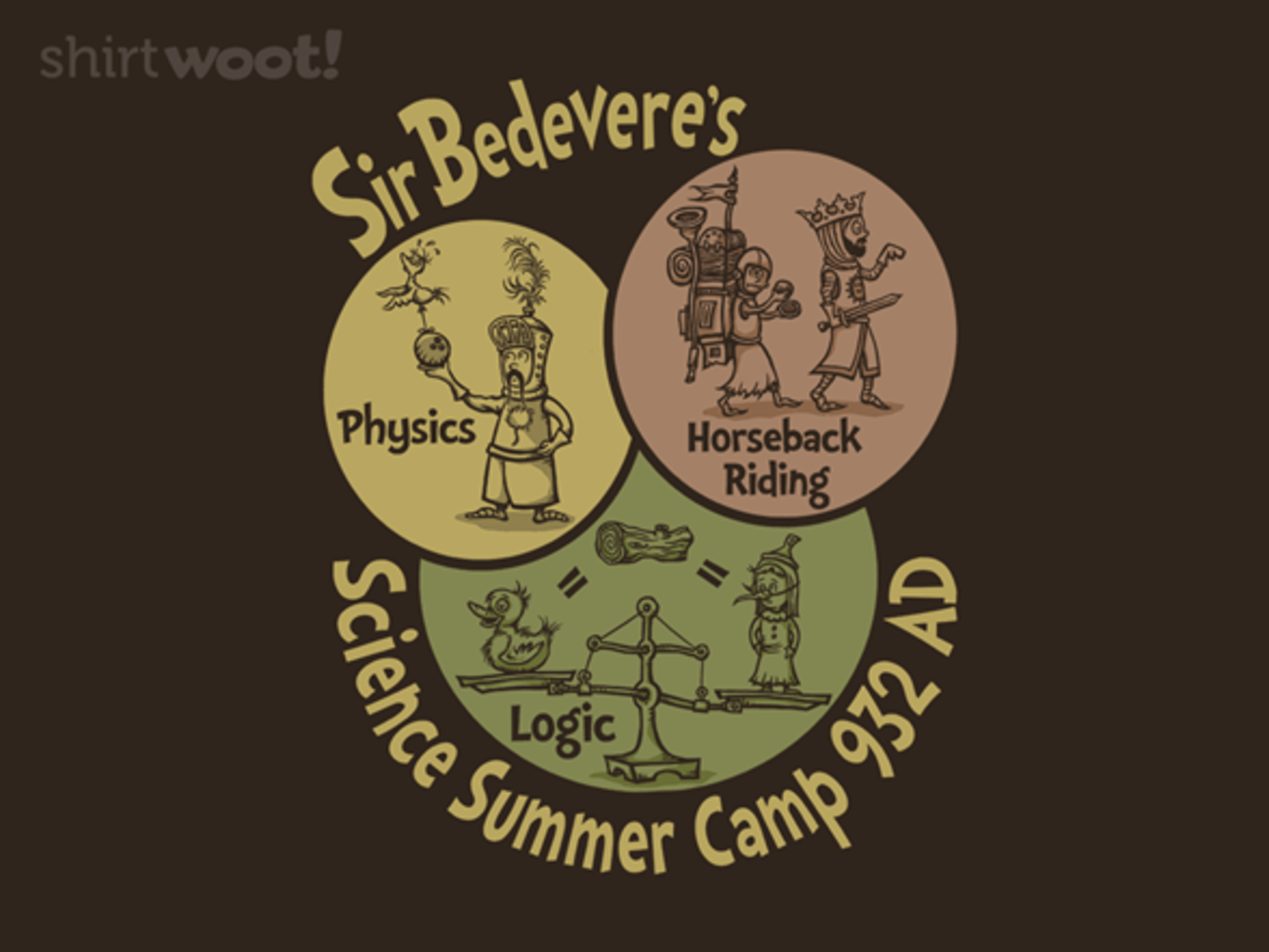 Woot!: Sir Bedevere's Science Camp