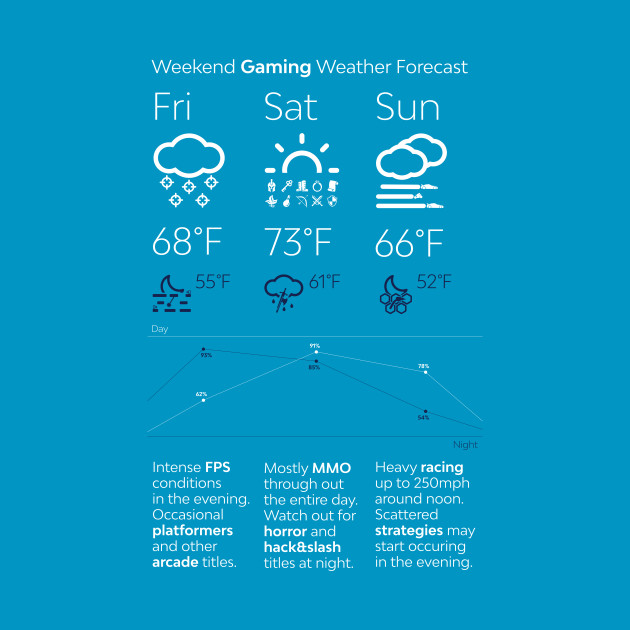 TeePublic: Weekend Gaming Weather Forecast T-Shirt